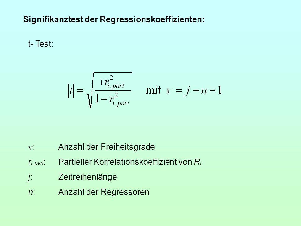 Signifikanztest der Regressionskoeffizienten: t- Test: :Anzahl der Freiheitsgrade r i.,part :Partieller Korrelationskoeffizient von R i j:Zeitreihenlä