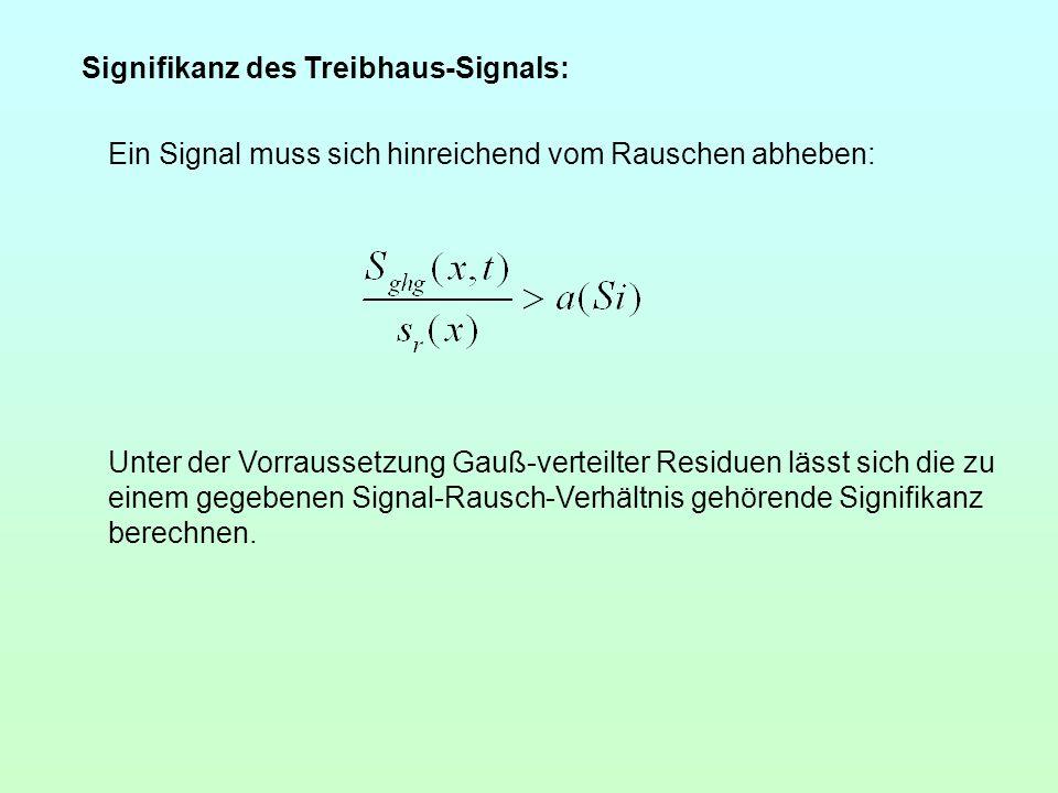 Signifikanz des Treibhaus-Signals: Ein Signal muss sich hinreichend vom Rauschen abheben: Unter der Vorraussetzung Gauß-verteilter Residuen lässt sich