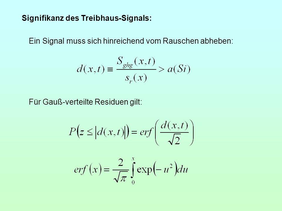 Signifikanz des Treibhaus-Signals: Ein Signal muss sich hinreichend vom Rauschen abheben: Für Gauß-verteilte Residuen gilt: