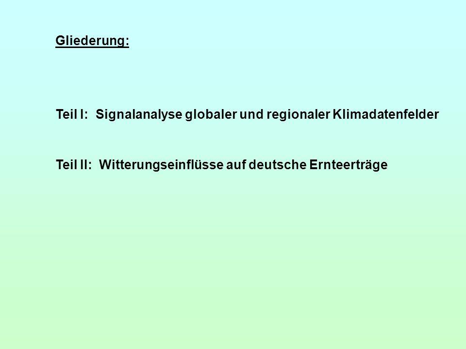 Gliederung: Teil I: Signalanalyse globaler und regionaler Klimadatenfelder Teil II: Witterungseinflüsse auf deutsche Ernteerträge