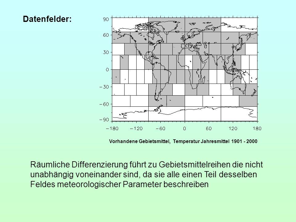 Vorhandene Gebietsmittel, Temperatur Jahresmittel 1901 - 2000 Datenfelder: Räumliche Differenzierung führt zu Gebietsmittelreihen die nicht unabhängig