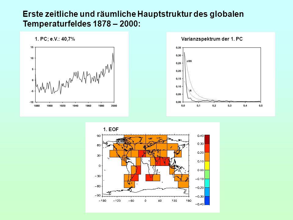 Erste zeitliche und räumliche Hauptstruktur des globalen Temperaturfeldes 1878 – 2000: 1. PC; e.V.: 40,7%Varianzspektrum der 1. PC 1. EOF