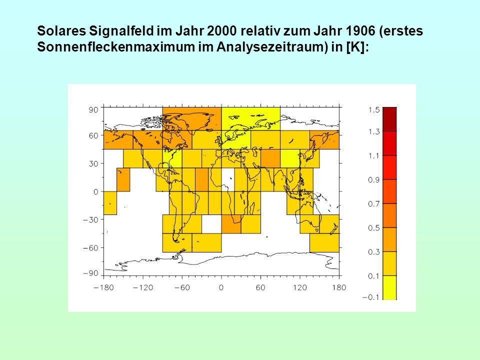 Solares Signalfeld im Jahr 2000 relativ zum Jahr 1906 (erstes Sonnenfleckenmaximum im Analysezeitraum) in [K]: