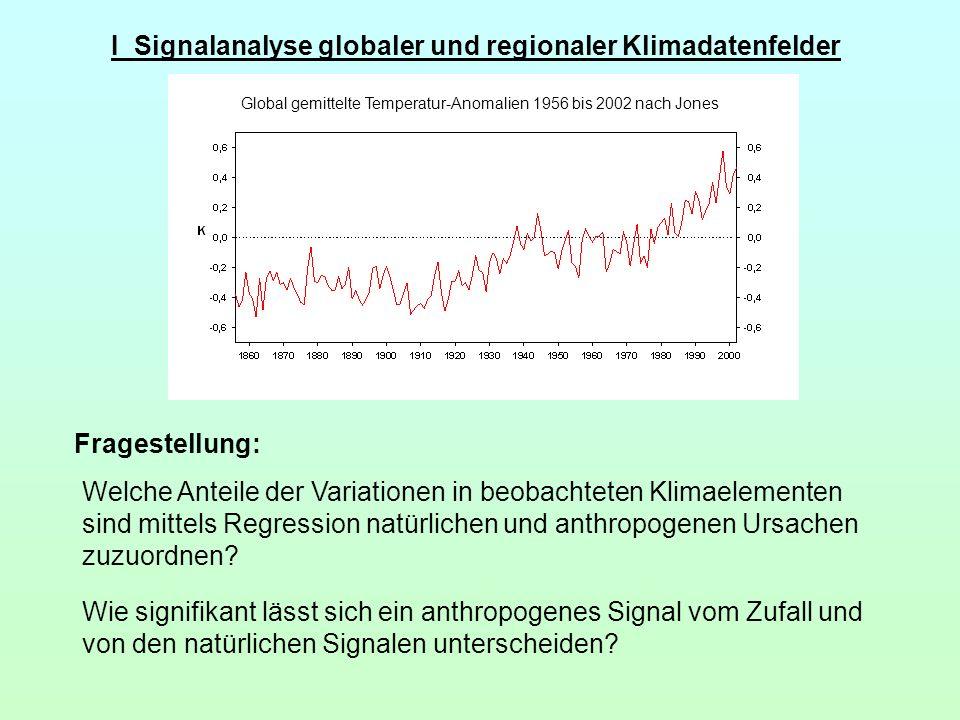 I Signalanalyse globaler und regionaler Klimadatenfelder Fragestellung: Welche Anteile der Variationen in beobachteten Klimaelementen sind mittels Reg