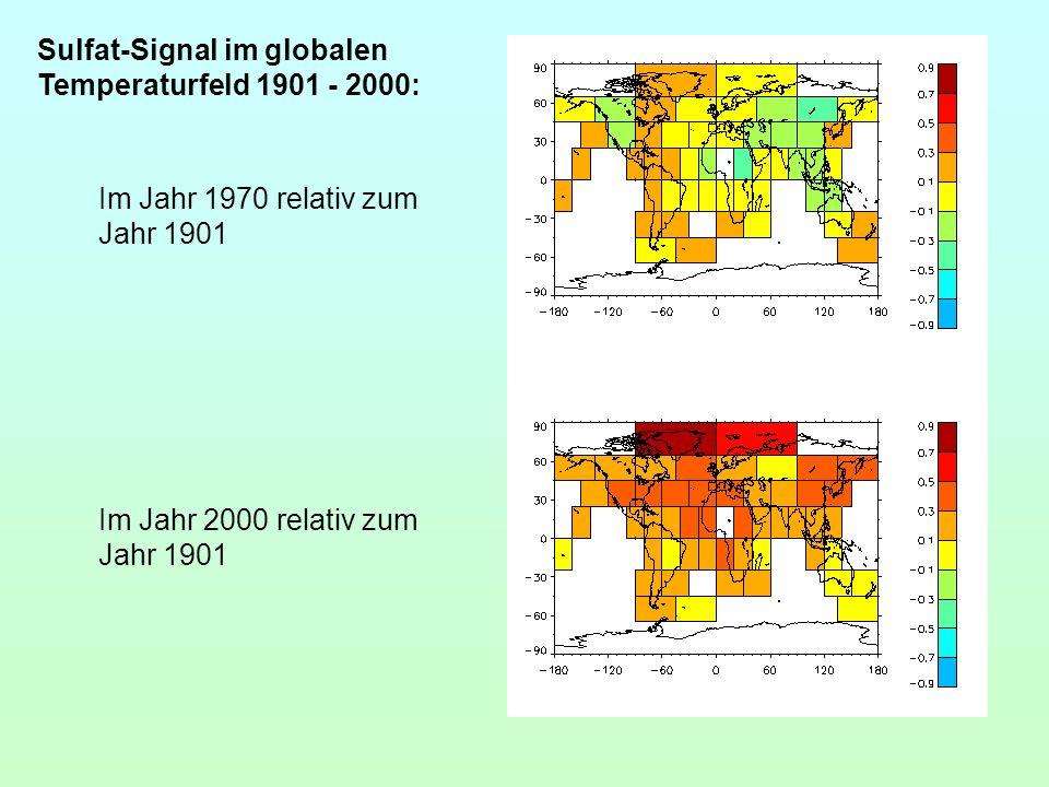 Sulfat-Signal im globalen Temperaturfeld 1901 - 2000: Im Jahr 1970 relativ zum Jahr 1901 Im Jahr 2000 relativ zum Jahr 1901
