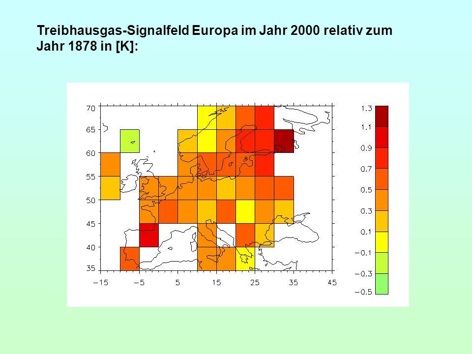 Treibhausgas-Signalfeld Europa im Jahr 2000 relativ zum Jahr 1878 in [K]: