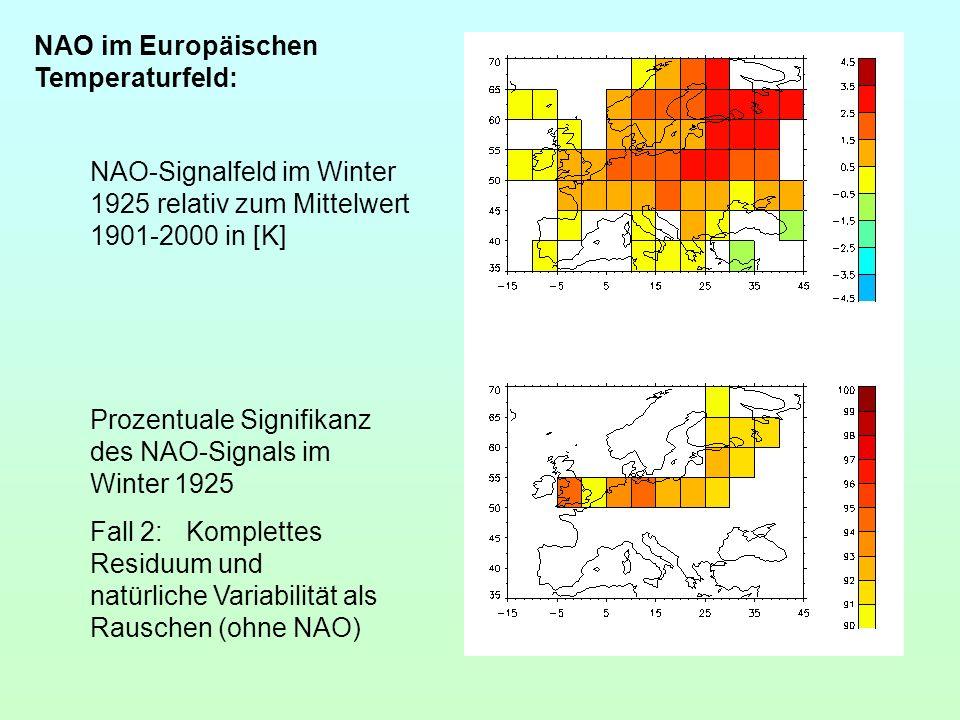NAO im Europäischen Temperaturfeld: NAO-Signalfeld im Winter 1925 relativ zum Mittelwert 1901-2000 in [K] Prozentuale Signifikanz des NAO-Signals im W