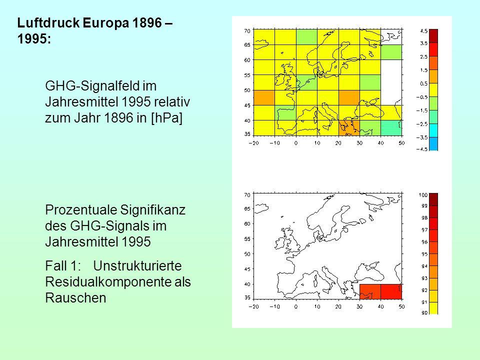 Luftdruck Europa 1896 – 1995: GHG-Signalfeld im Jahresmittel 1995 relativ zum Jahr 1896 in [hPa] Prozentuale Signifikanz des GHG-Signals im Jahresmitt