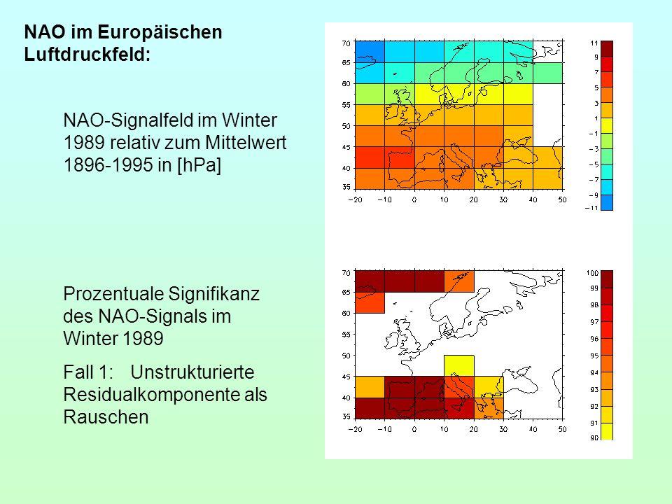 NAO im Europäischen Luftdruckfeld: NAO-Signalfeld im Winter 1989 relativ zum Mittelwert 1896-1995 in [hPa] Prozentuale Signifikanz des NAO-Signals im