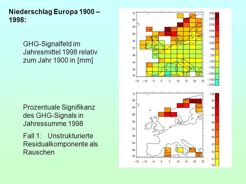 Niederschlag Europa 1900 – 1998: GHG-Signalfeld im Jahresmittel 1998 relativ zum Jahr 1900 in [mm] Prozentuale Signifikanz des GHG-Signals in Jahressu