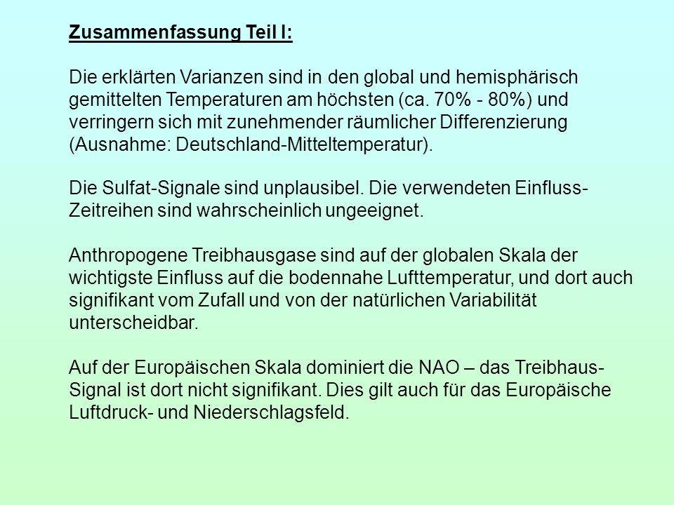 Zusammenfassung Teil I: Die erklärten Varianzen sind in den global und hemisphärisch gemittelten Temperaturen am höchsten (ca. 70% - 80%) und verringe
