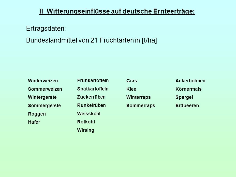 II Witterungseinflüsse auf deutsche Ernteerträge: Ertragsdaten: Bundeslandmittel von 21 Fruchtarten in [t/ha] Winterweizen Sommerweizen Wintergerste S