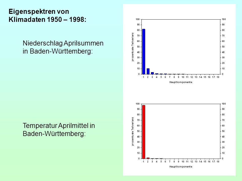 Eigenspektren von Klimadaten 1950 – 1998: Niederschlag Aprilsummen in Baden-Württemberg: Temperatur Aprilmittel in Baden-Württemberg: