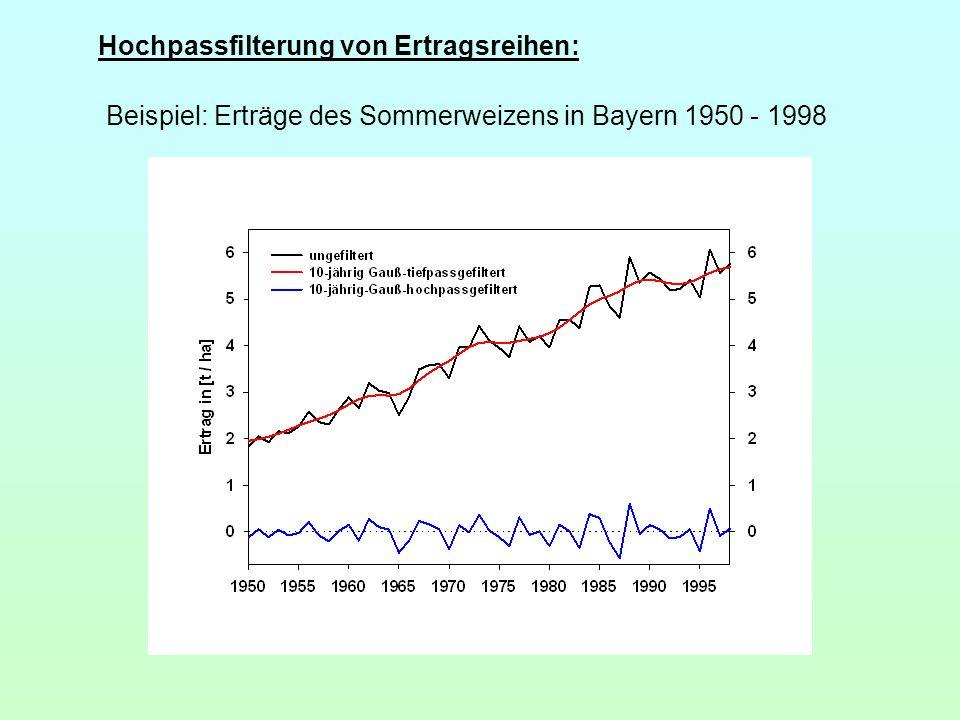Hochpassfilterung von Ertragsreihen: Beispiel: Erträge des Sommerweizens in Bayern 1950 - 1998