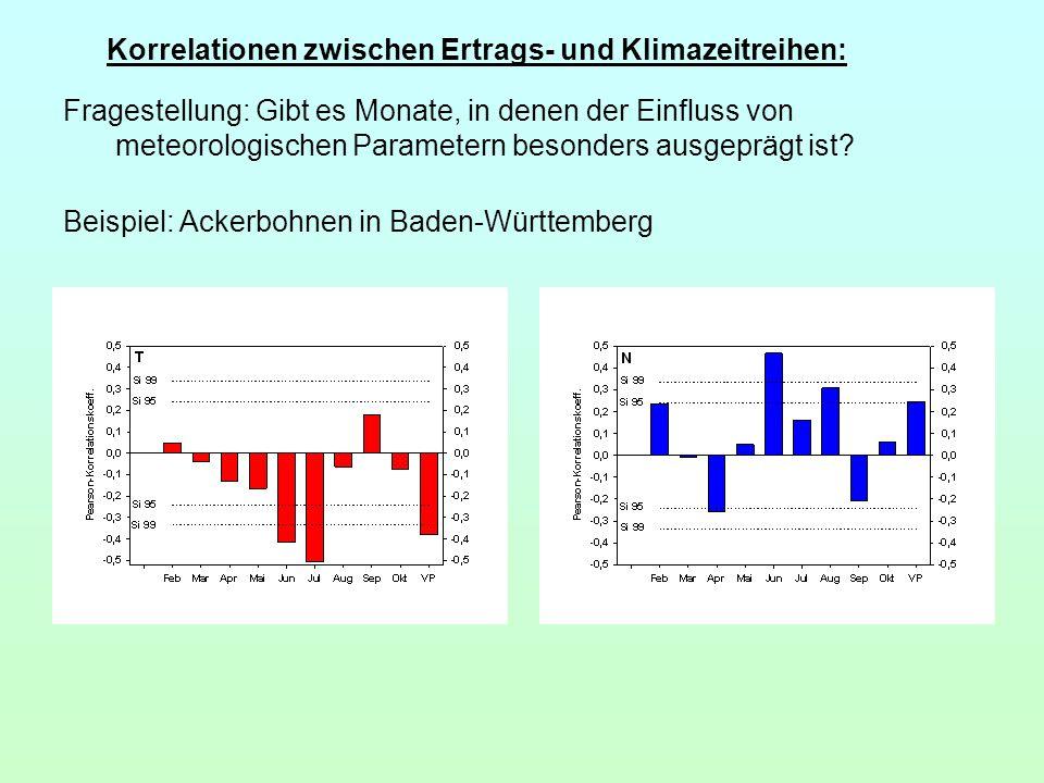Korrelationen zwischen Ertrags- und Klimazeitreihen: Fragestellung: Gibt es Monate, in denen der Einfluss von meteorologischen Parametern besonders au