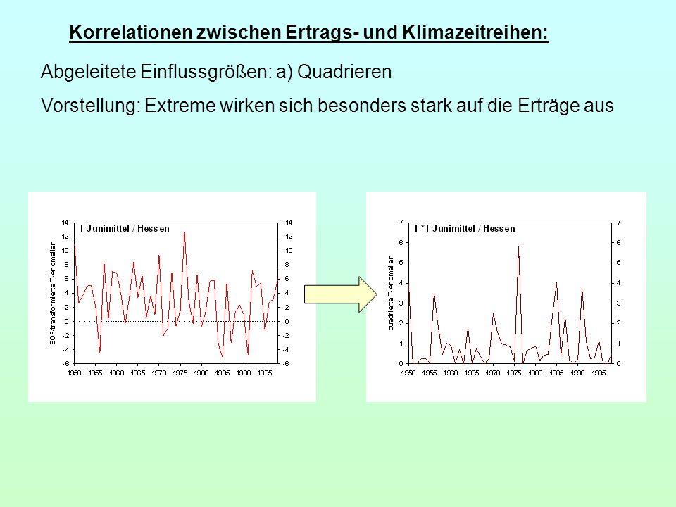 Korrelationen zwischen Ertrags- und Klimazeitreihen: Abgeleitete Einflussgrößen: a) Quadrieren Vorstellung: Extreme wirken sich besonders stark auf di