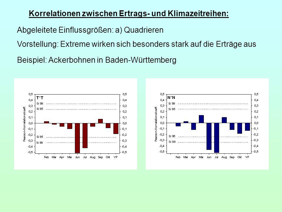 Korrelationen zwischen Ertrags- und Klimazeitreihen: Beispiel: Ackerbohnen in Baden-Württemberg Abgeleitete Einflussgrößen: a) Quadrieren Vorstellung: