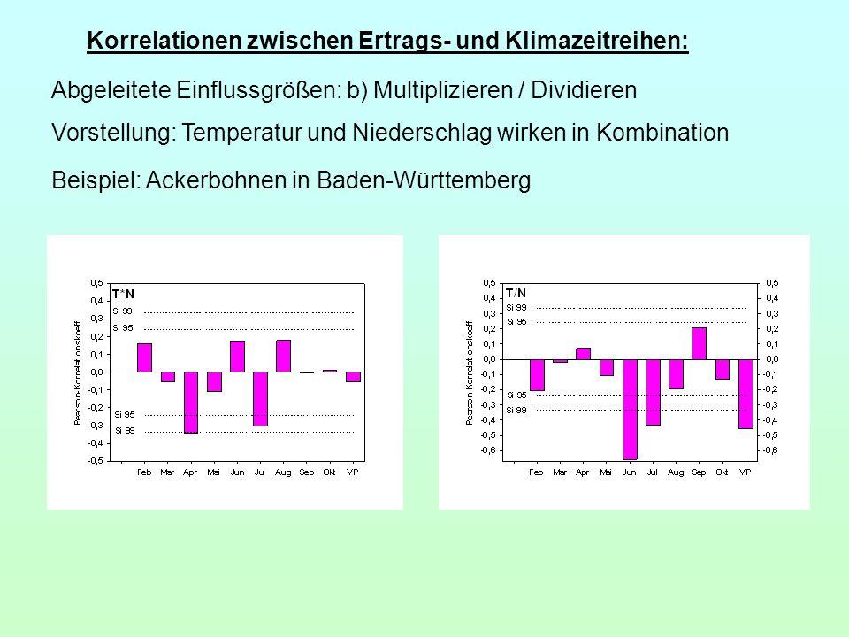 Korrelationen zwischen Ertrags- und Klimazeitreihen: Beispiel: Ackerbohnen in Baden-Württemberg Abgeleitete Einflussgrößen: b) Multiplizieren / Dividi