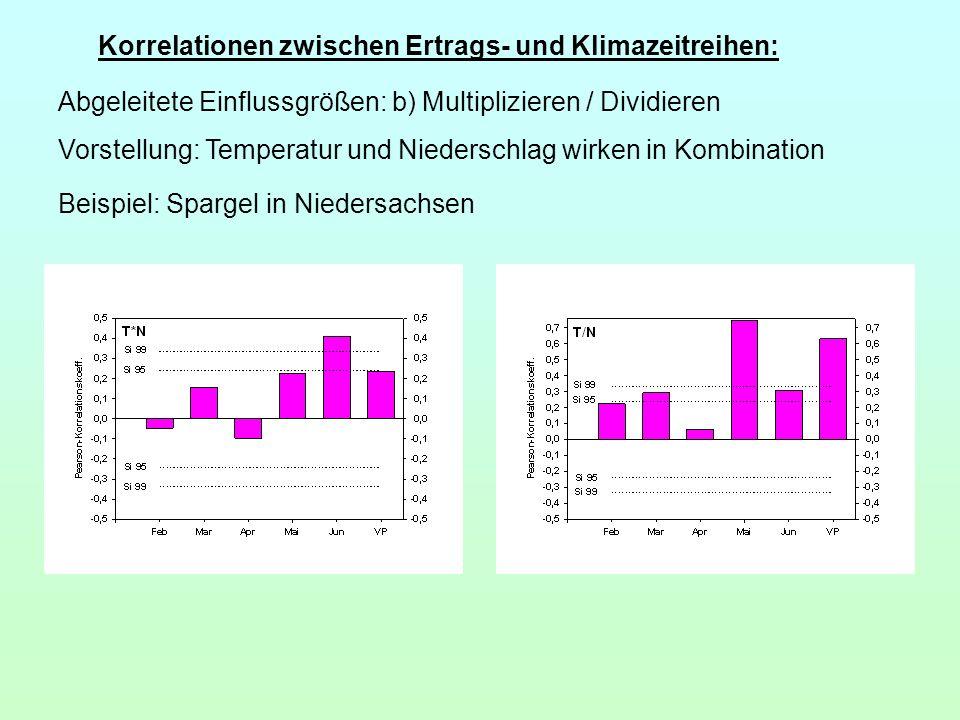 Korrelationen zwischen Ertrags- und Klimazeitreihen: Beispiel: Spargel in Niedersachsen Abgeleitete Einflussgrößen: b) Multiplizieren / Dividieren Vor