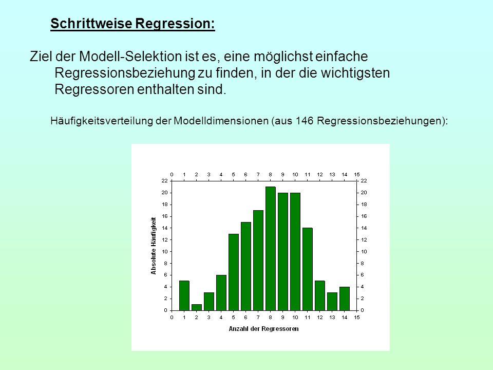 Schrittweise Regression: Ziel der Modell-Selektion ist es, eine möglichst einfache Regressionsbeziehung zu finden, in der die wichtigsten Regressoren