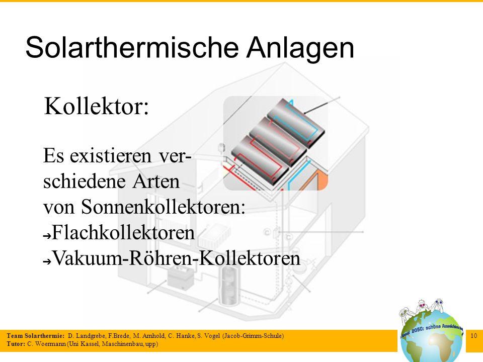 Team Solarthermie: D. Landgrebe, F.Brede, M. Arnhold, C. Hanke, S. Vogel (Jacob-Grimm-Schule) Tutor: C. Woermann (Uni Kassel, Maschinenbau, upp) 10 So