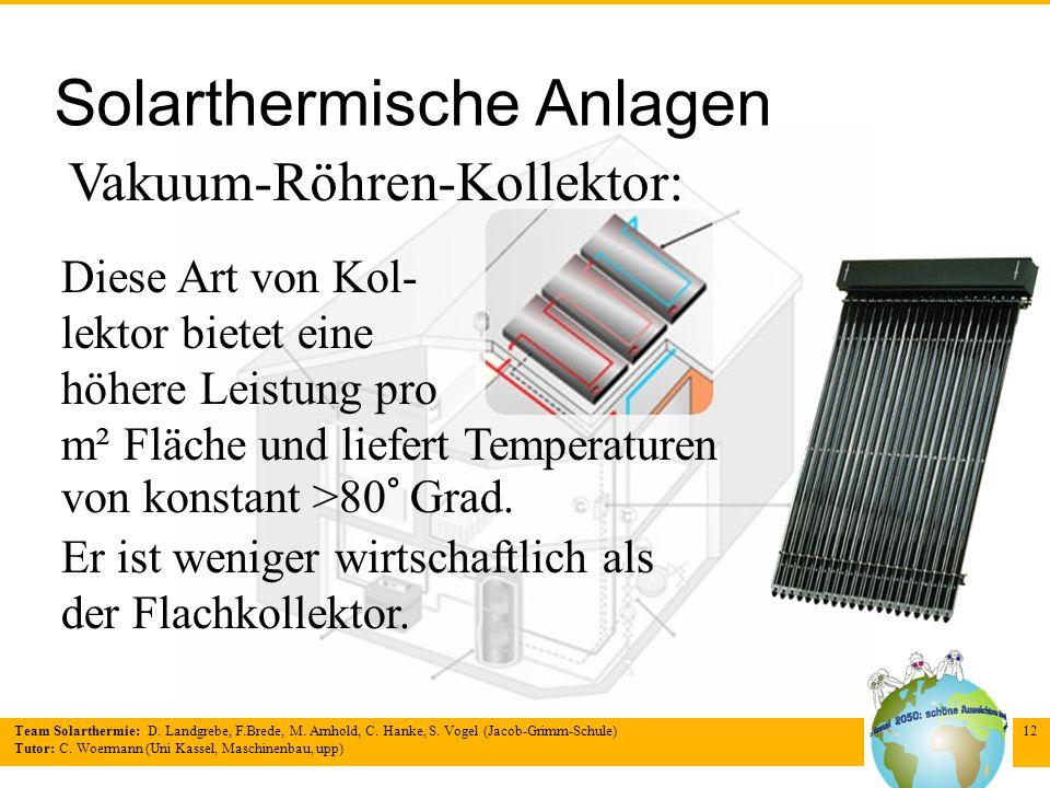Team Solarthermie: D. Landgrebe, F.Brede, M. Arnhold, C. Hanke, S. Vogel (Jacob-Grimm-Schule) Tutor: C. Woermann (Uni Kassel, Maschinenbau, upp) 12 So