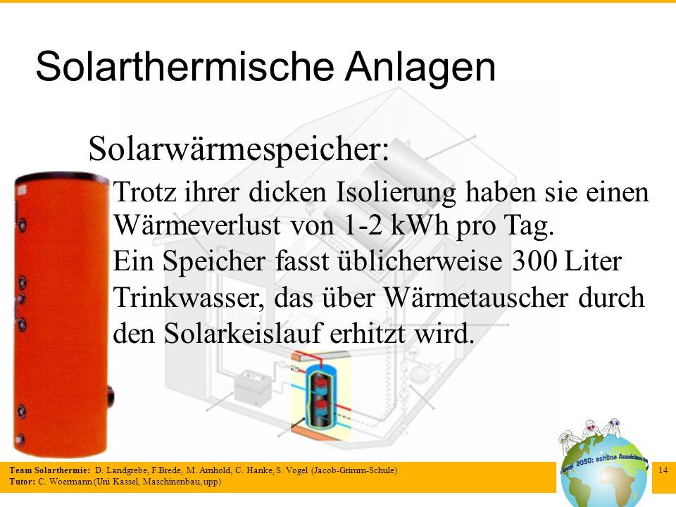 Team Solarthermie: D. Landgrebe, F.Brede, M. Arnhold, C. Hanke, S. Vogel (Jacob-Grimm-Schule) Tutor: C. Woermann (Uni Kassel, Maschinenbau, upp) 14 So