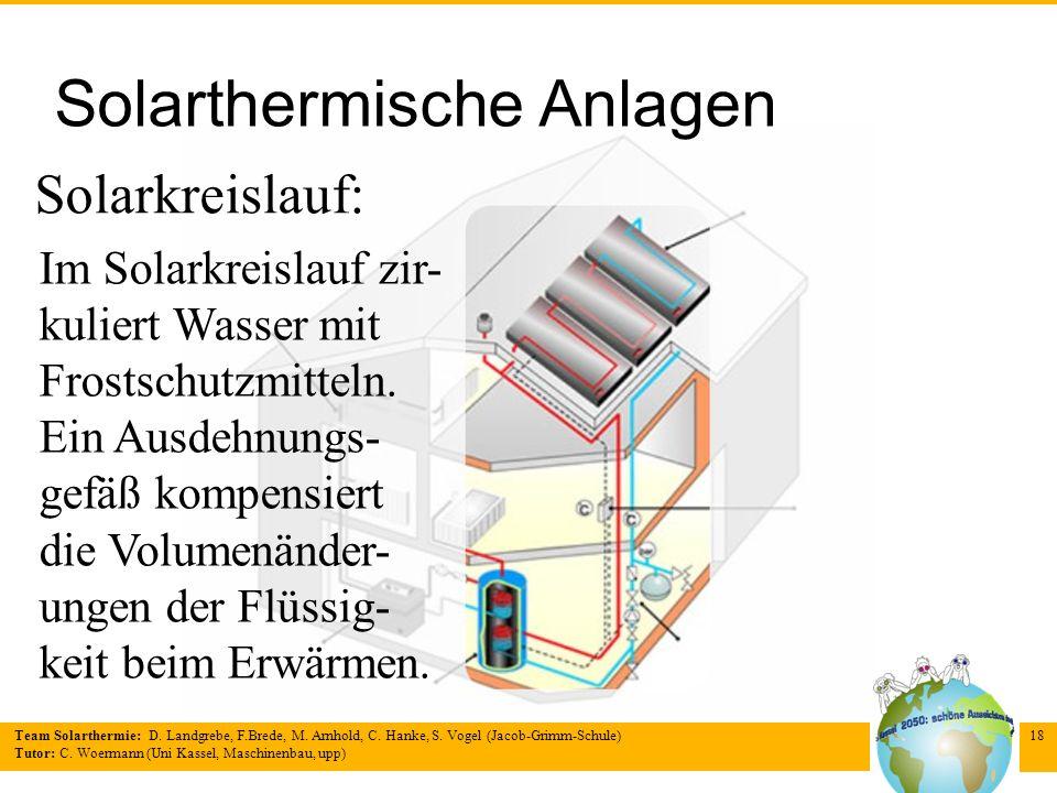 Team Solarthermie: D. Landgrebe, F.Brede, M. Arnhold, C. Hanke, S. Vogel (Jacob-Grimm-Schule) Tutor: C. Woermann (Uni Kassel, Maschinenbau, upp) 18 So