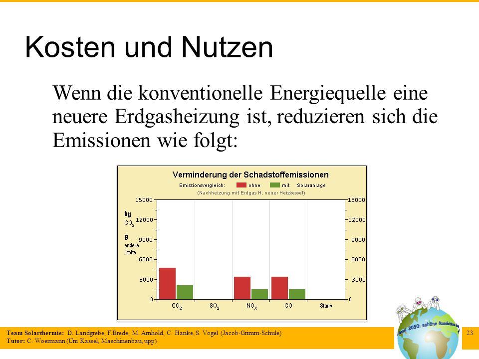 Team Solarthermie: D. Landgrebe, F.Brede, M. Arnhold, C. Hanke, S. Vogel (Jacob-Grimm-Schule) Tutor: C. Woermann (Uni Kassel, Maschinenbau, upp) 23 Ko