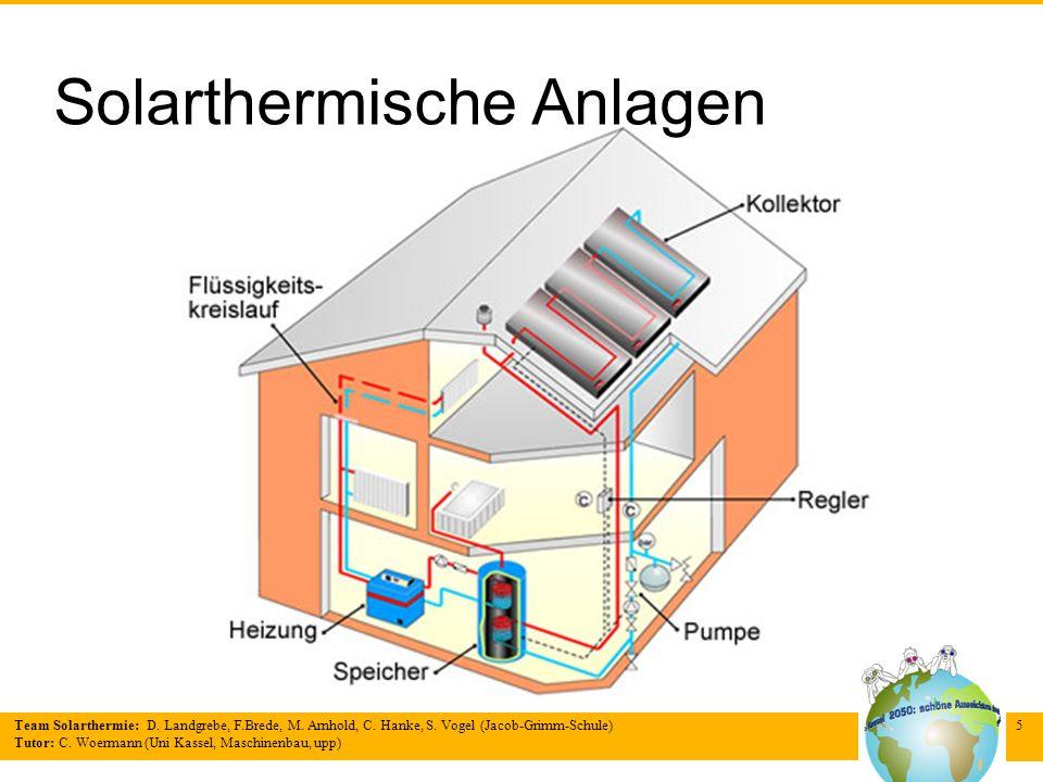 Team Solarthermie: D. Landgrebe, F.Brede, M. Arnhold, C. Hanke, S. Vogel (Jacob-Grimm-Schule) Tutor: C. Woermann (Uni Kassel, Maschinenbau, upp) 5 Sol