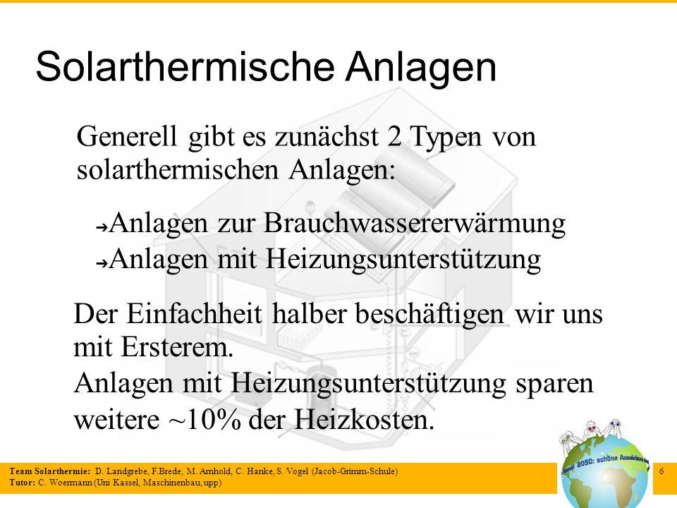 Team Solarthermie: D. Landgrebe, F.Brede, M. Arnhold, C. Hanke, S. Vogel (Jacob-Grimm-Schule) Tutor: C. Woermann (Uni Kassel, Maschinenbau, upp) 6 Sol