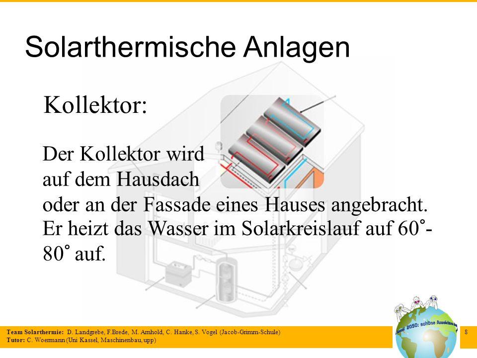 Team Solarthermie: D. Landgrebe, F.Brede, M. Arnhold, C. Hanke, S. Vogel (Jacob-Grimm-Schule) Tutor: C. Woermann (Uni Kassel, Maschinenbau, upp) 8 Sol
