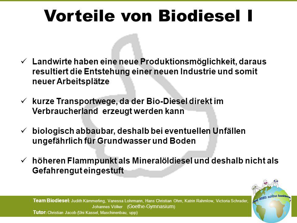 Team Biodiesel : Judith Kämmerling, Vanessa Lohrmann, Hans Christian Ohm, Katrin Rahmlow, Victoria Schrader, Johannes Völker ( Goethe-Gymnasium ) Tutor : Christian Jacob (Uni Kassel, Maschinenbau, upp) günstiger, da noch keine Mineralölsteuer zu zahlen ist da der Bio-Diesel schwefelfrei ist, wird die Entstehung des Sauren Regens reduziert Partikelemissionen sinken und somit das Krebsrisiko Partikel sind zudem größer und somit für die Menschen weniger gefährlich Vorteile von Biodiesel II
