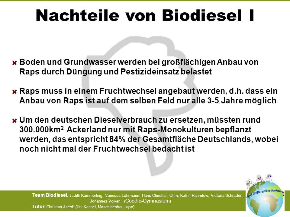Team Biodiesel : Judith Kämmerling, Vanessa Lohrmann, Hans Christian Ohm, Katrin Rahmlow, Victoria Schrader, Johannes Völker ( Goethe-Gymnasium ) Tutor : Christian Jacob (Uni Kassel, Maschinenbau, upp) ABER.