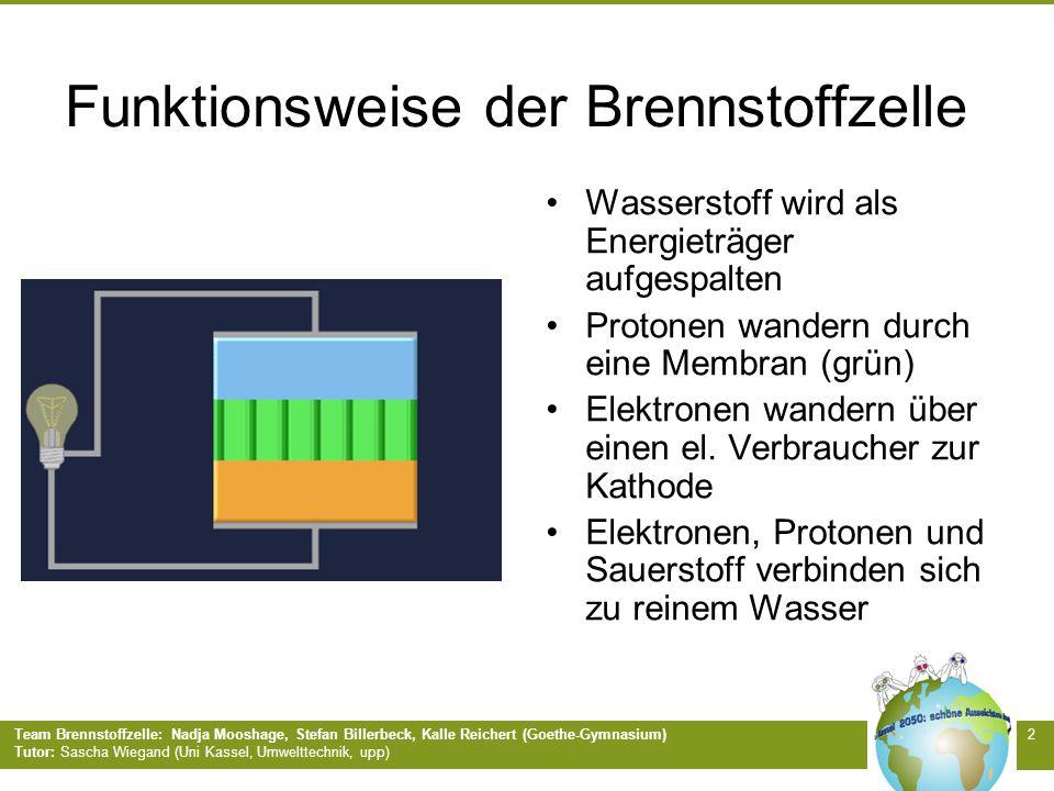 Team Brennstoffzelle: Nadja Mooshage, Stefan Billerbeck, Kalle Reichert (Goethe-Gymnasium) Tutor: Sascha Wiegand (Uni Kassel, Umwelttechnik, upp) 2 Fu