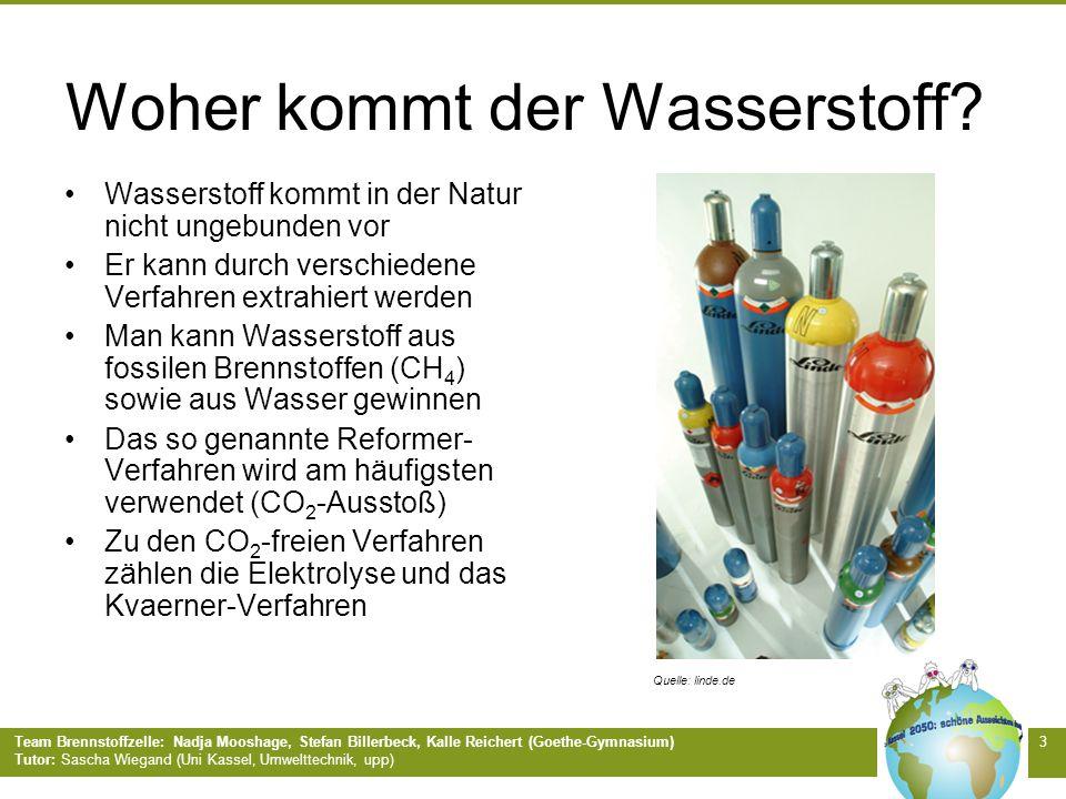 Team Brennstoffzelle: Nadja Mooshage, Stefan Billerbeck, Kalle Reichert (Goethe-Gymnasium) Tutor: Sascha Wiegand (Uni Kassel, Umwelttechnik, upp) 3 Wo