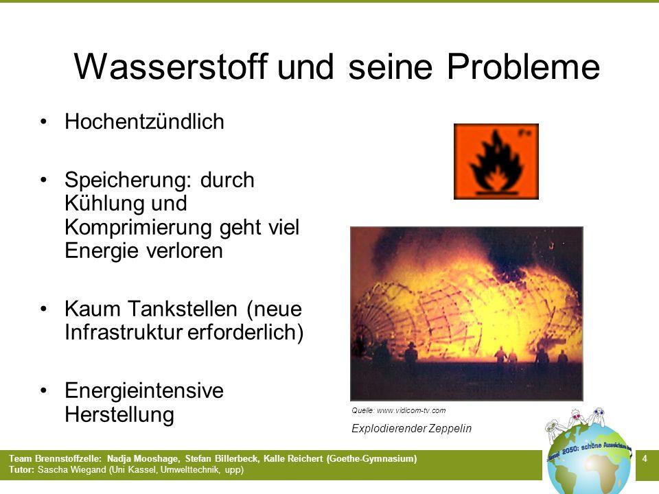 Team Brennstoffzelle: Nadja Mooshage, Stefan Billerbeck, Kalle Reichert (Goethe-Gymnasium) Tutor: Sascha Wiegand (Uni Kassel, Umwelttechnik, upp) 4 Wa