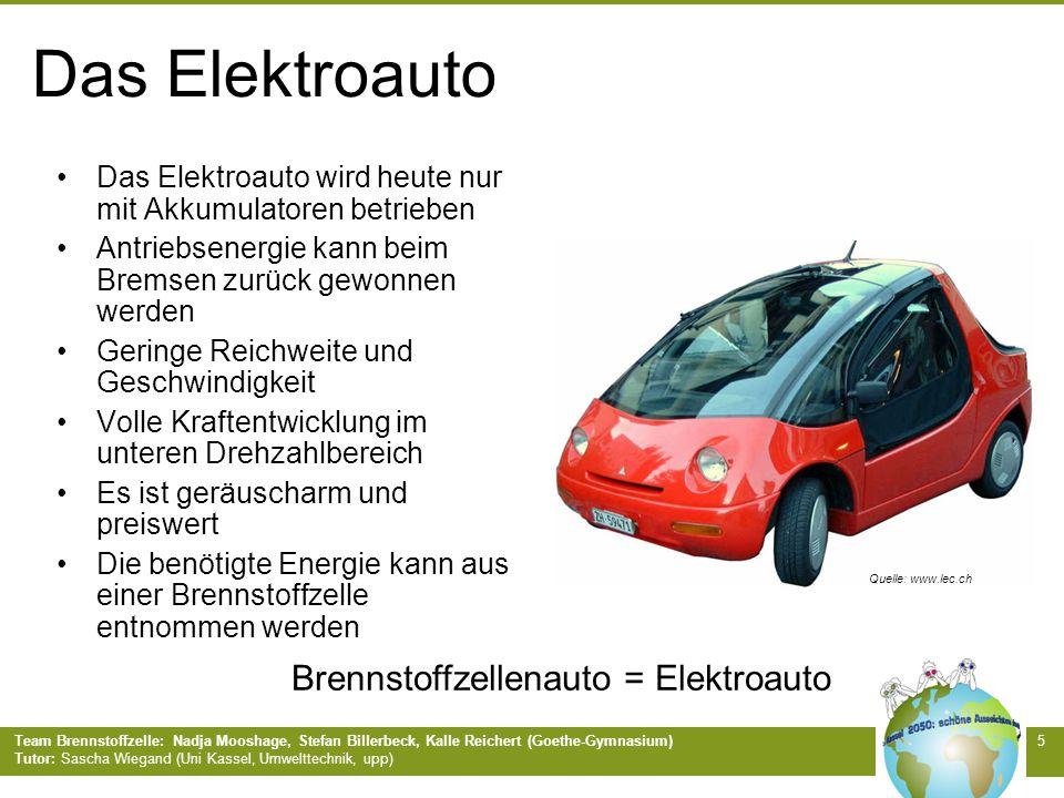 Team Brennstoffzelle: Nadja Mooshage, Stefan Billerbeck, Kalle Reichert (Goethe-Gymnasium) Tutor: Sascha Wiegand (Uni Kassel, Umwelttechnik, upp) 6 Vorteile der Brennstoffzelle im Kfz bei Betrieb mit H 2 -Kein CO 2 Ausstoß -BSZ ist vibrationsfrei und leise wegen Elektromotor -Wasserstoff ist sicherster Energielieferant -Keine Schaltvorgänge für Fahrer -1/3 der sonstigen Treibstoffmenge wird bei gleicher Leistung benötigt -Besserer Wirkungsgrad als Ottomotor