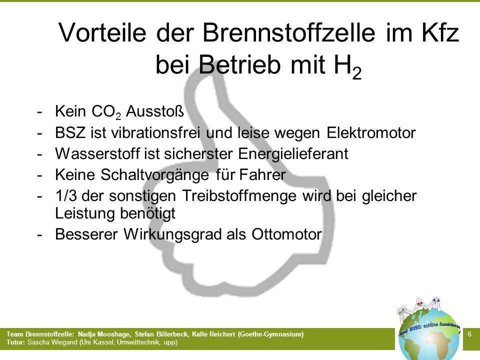 Team Brennstoffzelle: Nadja Mooshage, Stefan Billerbeck, Kalle Reichert (Goethe-Gymnasium) Tutor: Sascha Wiegand (Uni Kassel, Umwelttechnik, upp) 6 Vo