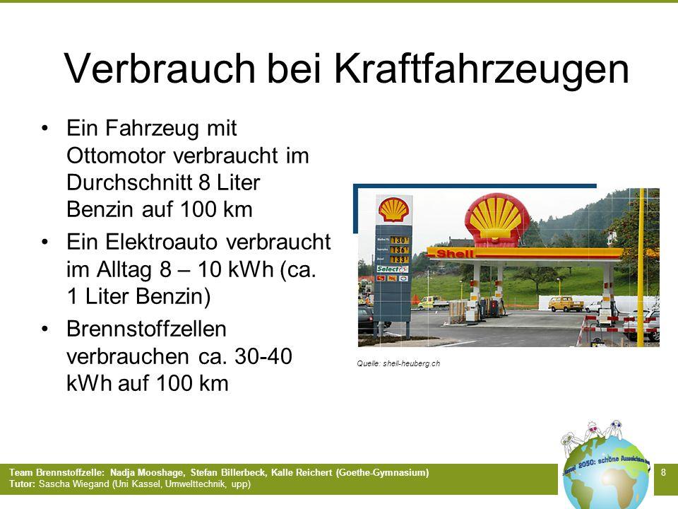 Team Brennstoffzelle: Nadja Mooshage, Stefan Billerbeck, Kalle Reichert (Goethe-Gymnasium) Tutor: Sascha Wiegand (Uni Kassel, Umwelttechnik, upp) 8 Ve