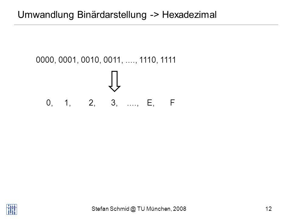 Stefan Schmid @ TU München, 200812 0000, 0001, 0010, 0011,...., 1110, 1111 Umwandlung Binärdarstellung -> Hexadezimal 0, 1, 2, 3,...., E, F