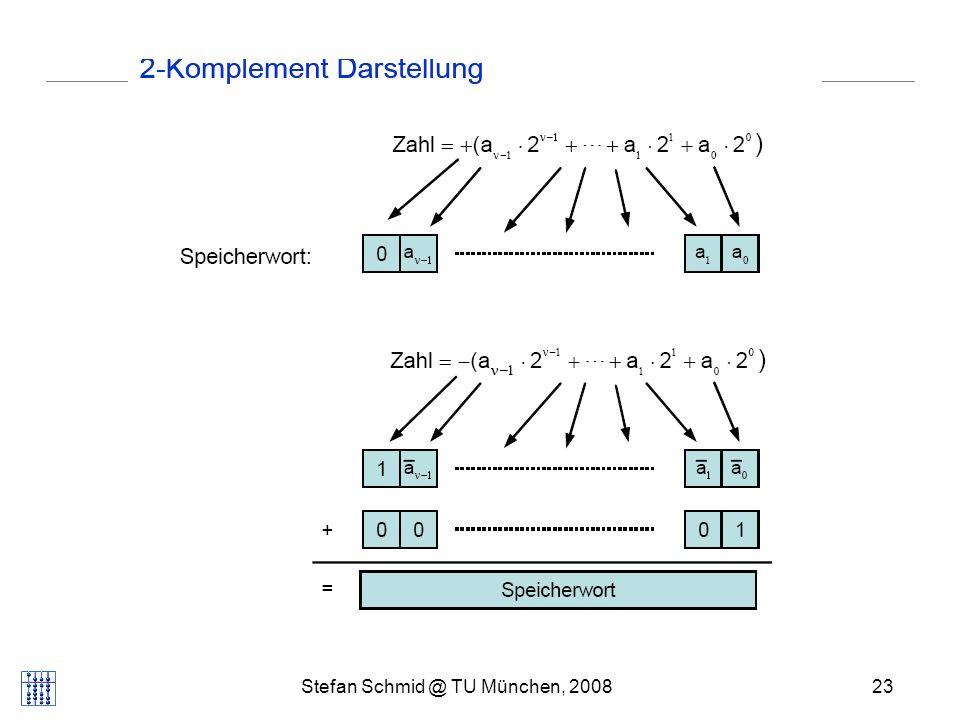 Stefan Schmid @ TU München, 200823 DISTRIBUTED COMPUTING