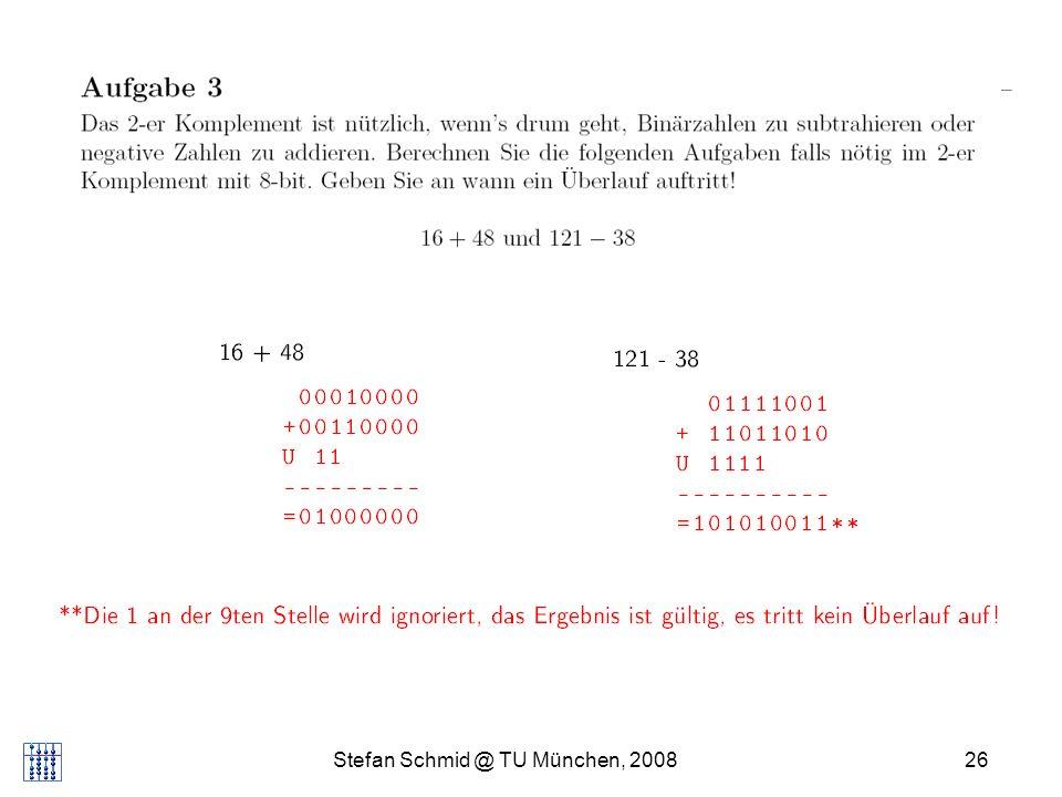 Stefan Schmid @ TU München, 200826
