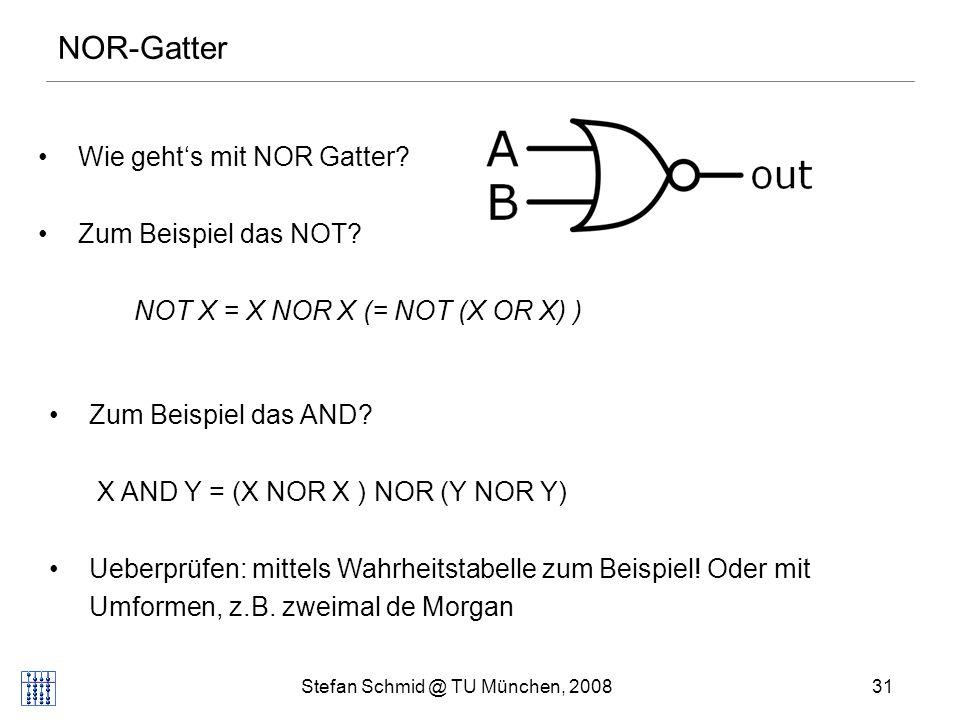Stefan Schmid @ TU München, 200831 NOR-Gatter Wie gehts mit NOR Gatter? Zum Beispiel das NOT? NOT X = X NOR X (= NOT (X OR X) ) Zum Beispiel das AND?