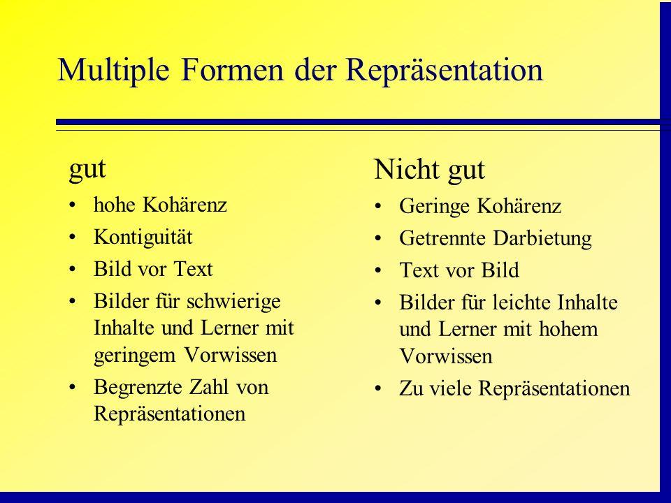 Multiple Formen der Repräsentation Nicht gut Geringe Kohärenz Getrennte Darbietung Text vor Bild Bilder für leichte Inhalte und Lerner mit hohem Vorwi