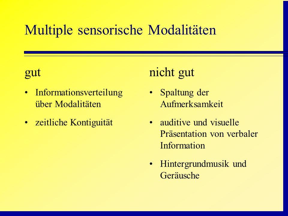 Multiple sensorische Modalitäten gut Informationsverteilung über Modalitäten zeitliche Kontiguität nicht gut Spaltung der Aufmerksamkeit auditive und