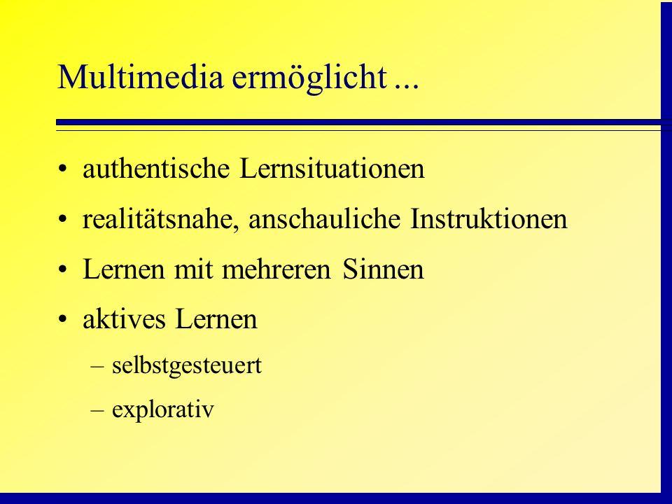 Überblick 1)Ebenen von Multimedia 2) Mißverständnisse über Multimedia 3) Effekte des multimedialen Lernens: Wann und warum.