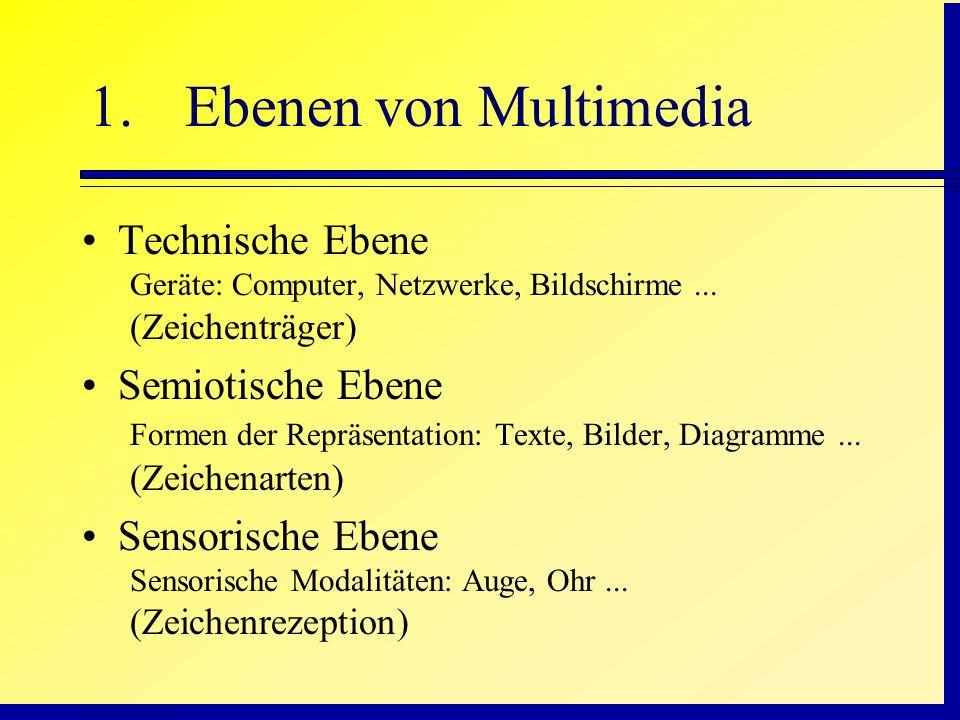 1. Ebenen von Multimedia Technische Ebene Geräte: Computer, Netzwerke, Bildschirme... (Zeichenträger) Semiotische Ebene Formen der Repräsentation: Tex