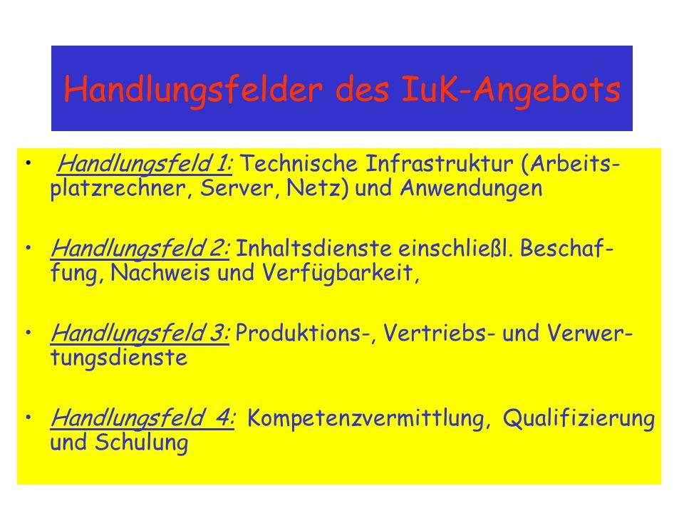 Handlungsfelder des IuK-Angebots Handlungsfeld 1: Technische Infrastruktur (Arbeits- platzrechner, Server, Netz) und Anwendungen Handlungsfeld 2: Inhaltsdienste einschließl.