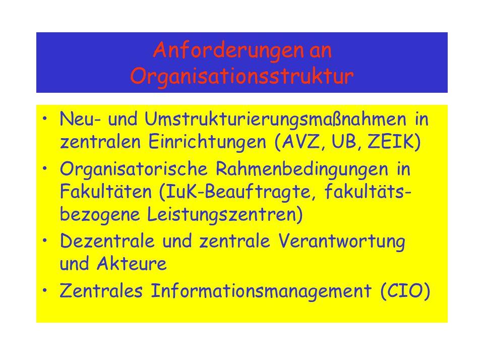 Anforderungen an Organisationsstruktur Neu- und Umstrukturierungsmaßnahmen in zentralen Einrichtungen (AVZ, UB, ZEIK) Organisatorische Rahmenbedingungen in Fakultäten (IuK-Beauftragte, fakultäts- bezogene Leistungszentren) Dezentrale und zentrale Verantwortung und Akteure Zentrales Informationsmanagement (CIO)